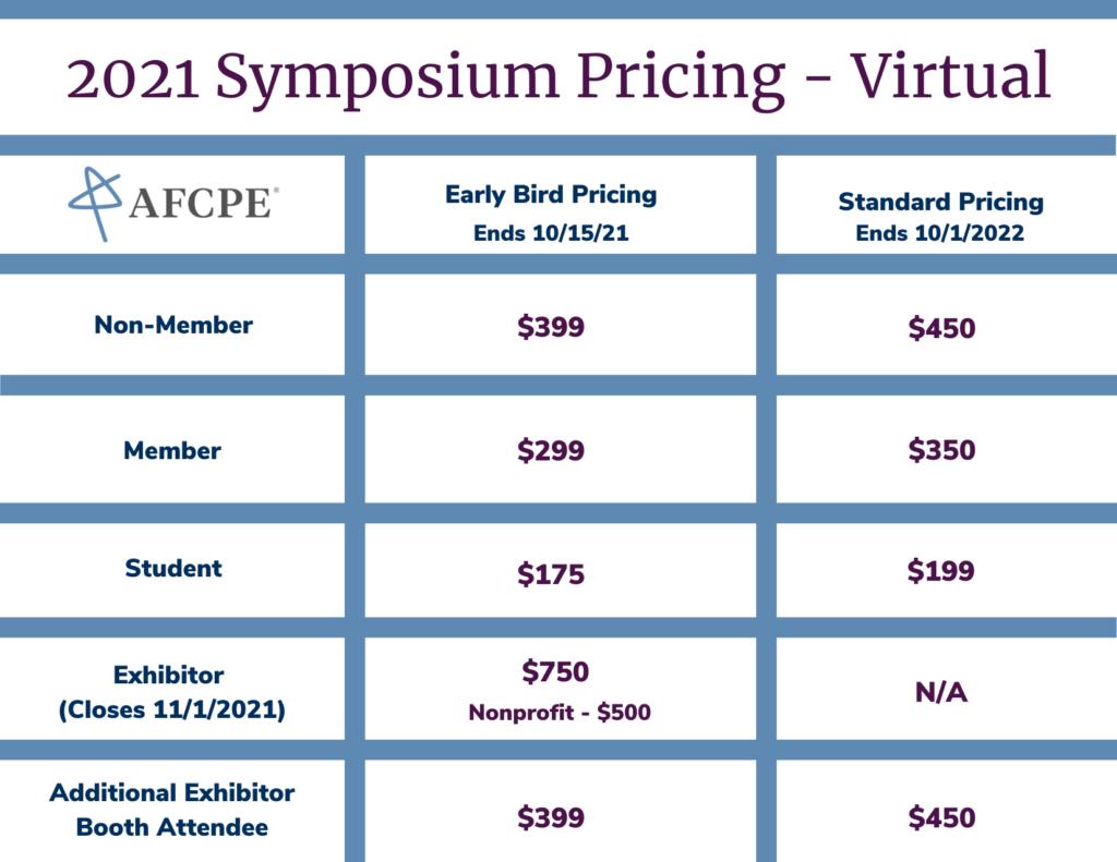 2021 AFCPE Symposium schema of pricing